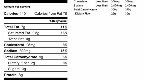How to Decipher Tricky Food Labels | StyleCaster