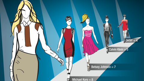 This Cool Infographic Offers Intel About Designers' Social Media Habits During NYFW   StyleCaster