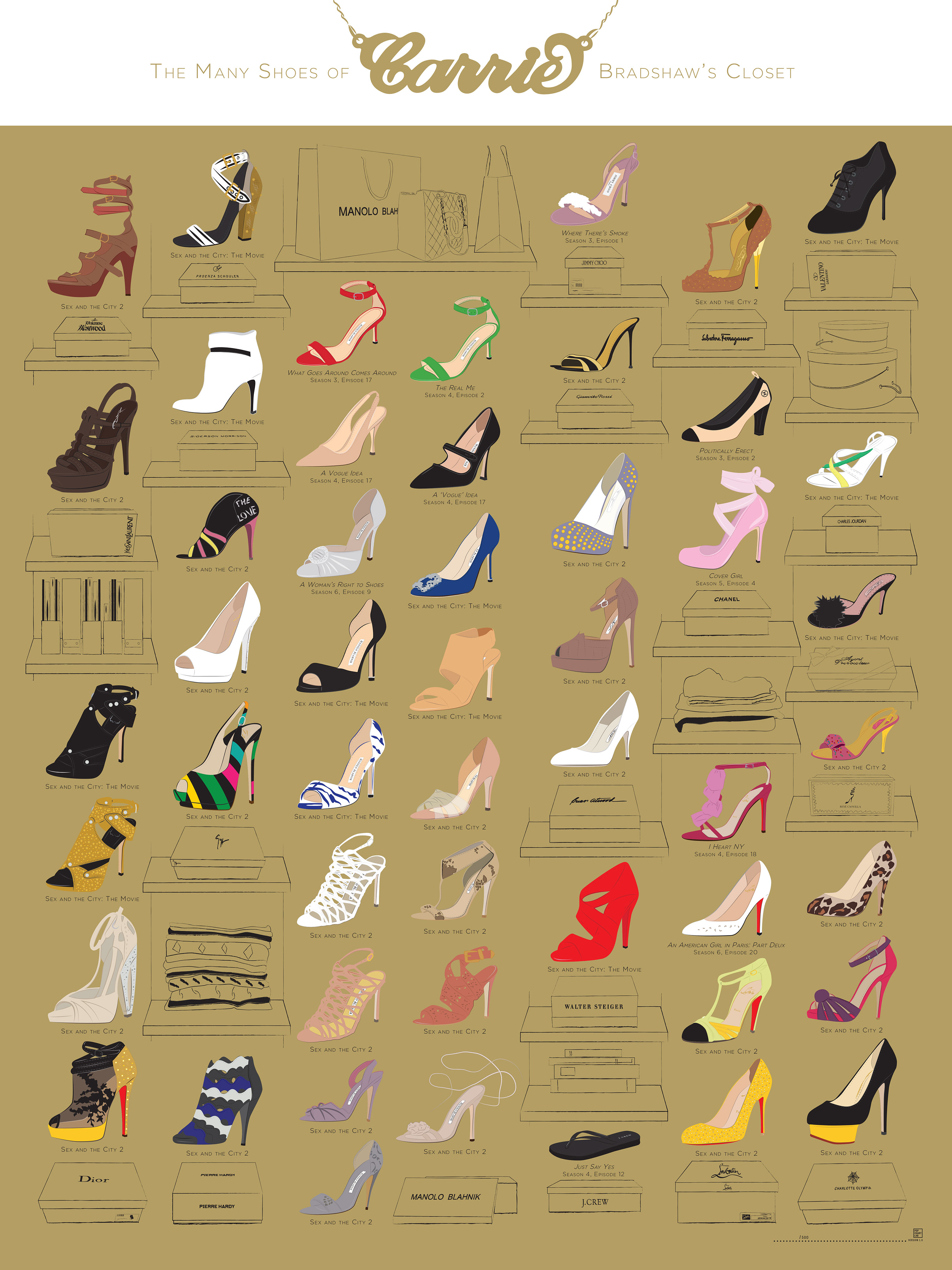 carrie bradshaw shoes The Many Shoes of Carrie Bradshaw: An Infographic You Can Buy