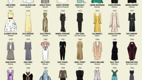 See Every Best Actress Oscar Dress! | StyleCaster