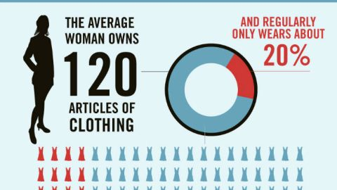 The Effects of Fashion Hoarding | StyleCaster