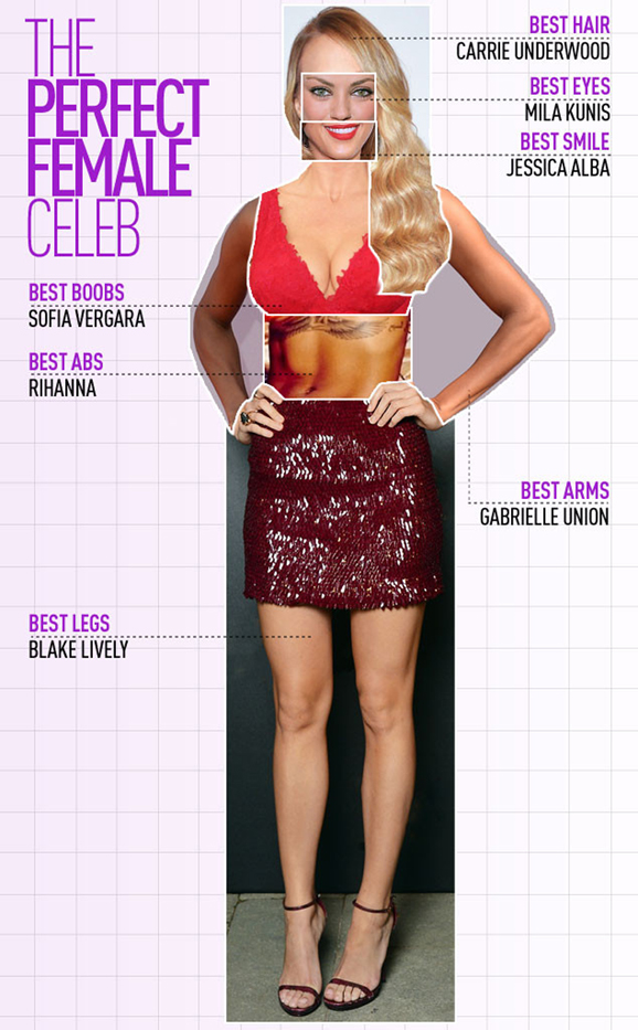 botched feature Blake Lively, Rihanna, and Mila Kunis Combined Make The Perfect Woman: Study