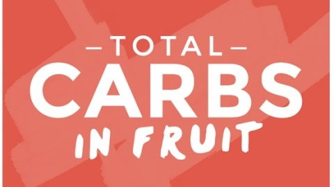 Low-Carb Fruit Versus High-Carb Fruit | StyleCaster