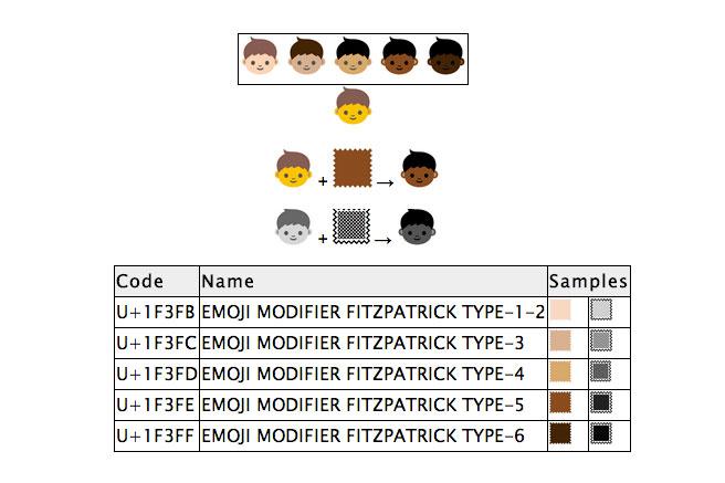elle-01-emoji-upgrades-h-DO8eHX-blog