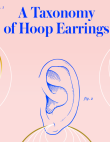 Where to Shop Hoop Earrings of Every Size