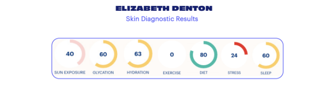 know beauty skin diagnostic